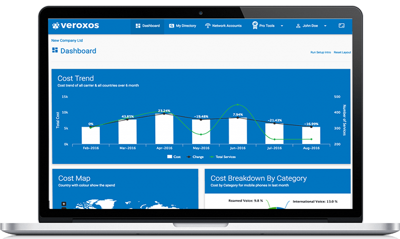 Technology Expense Management Veroxos